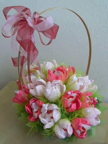 Корзинка с цветами и игрушками
